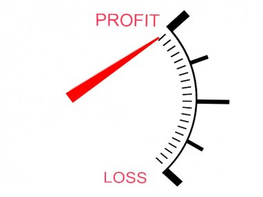 3d loss and profit gauge