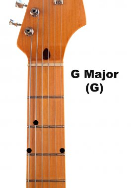 G Guitar Chord Diagram