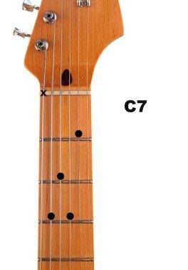 C7 Guitar Chord Diagram