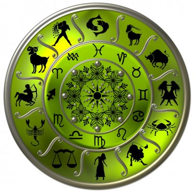 Green Zodiac Disc with Signs and Symbols stock vector