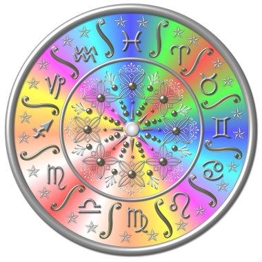 Zodiac Disc rainbow colored