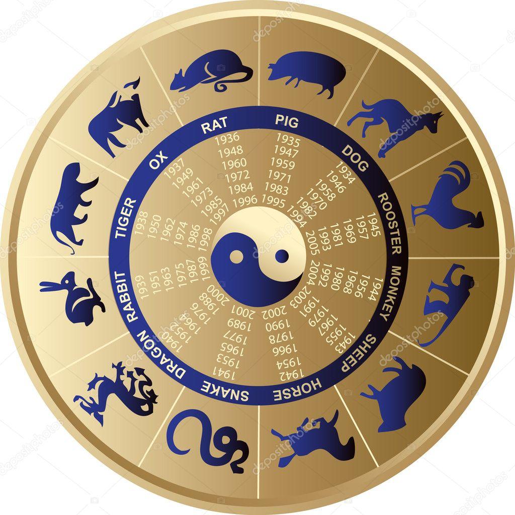 Calendario Cinese 1994.Vettore Di Calendario Cinese Oroscopo Cinese Vettoriali