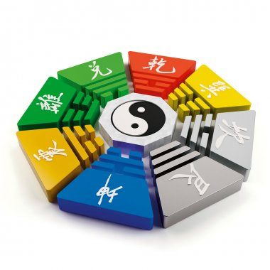 Fengshui geomancy bagua octagon diagram