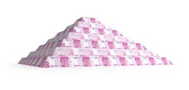 Financial 500 euros