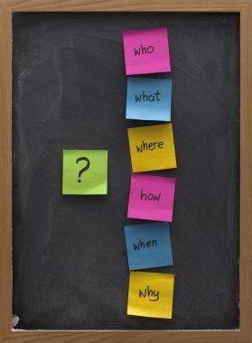 Problem solving or brainstorming concept