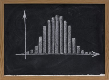 Histogram with Gaussian distribution