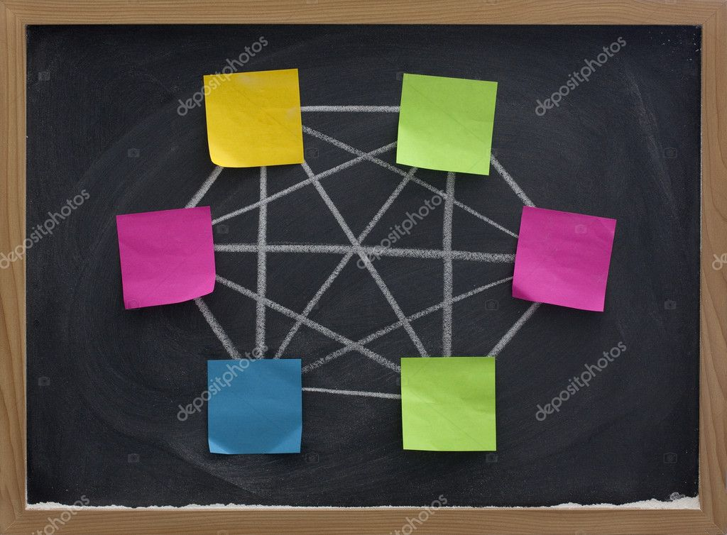 Model of fully connected (mesh) computer network made with blank sticky notes (nodes), white chalk connection lines and blackboard with eraser smudges