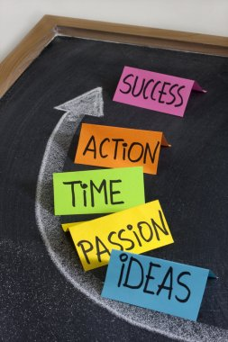 Components of success concept