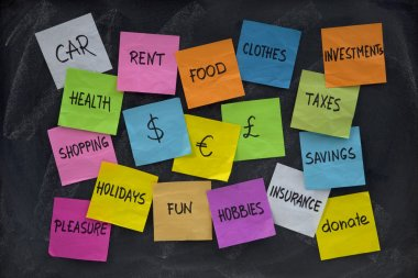 Household finance word cloud