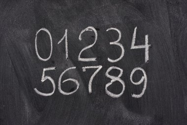 Arabic numerals on a blackboard