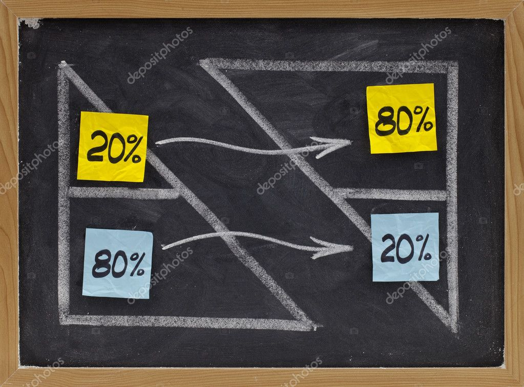 Pareto principle or eighty-twenty rule represented on a blackboard - white chalk drawing and sticky notes