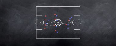 Counter Attacking Soccer Strategy