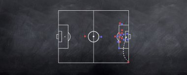 Corner Kick Attacking Soccer Strategy
