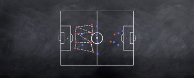Ball Possession Soccer Strategy