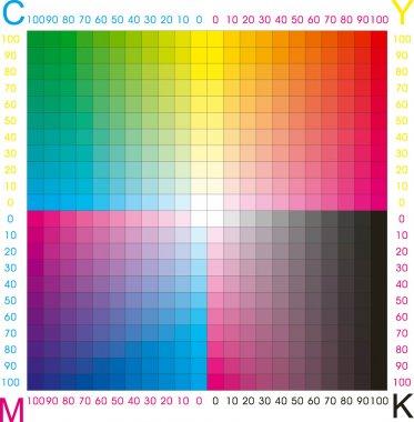 Cmyk color stock vector