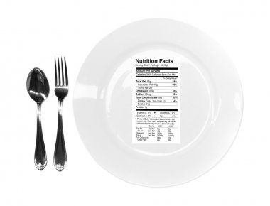 Nutrition Facts on Your Plate