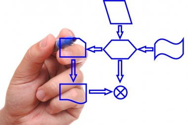 Hand drawing a process diagram