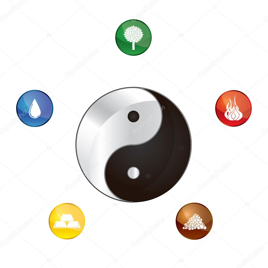 Five elements of life stock vector lynxaqua 2612497 yin yang generates five elements wood and water fire and earth and metal vector by lynxaqua biocorpaavc Choice Image
