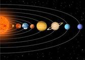 Naprendszer