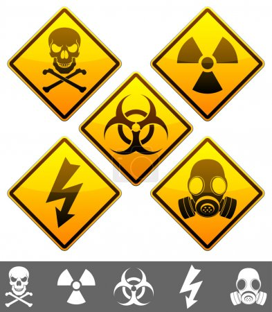 Warning signs.