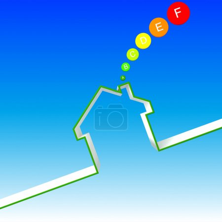 Energy house performance