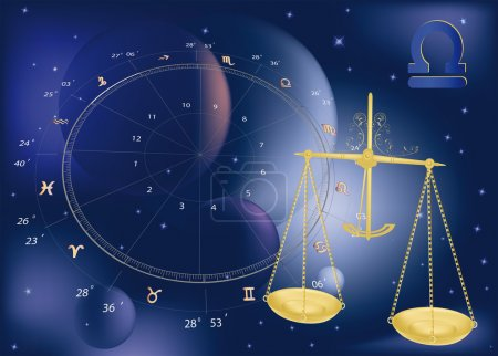 Astrological signs scales