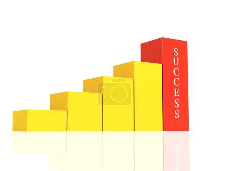 Photo pour Diagramme 3d, montrant des résultats positifs. Objet sur blanc - image libre de droit