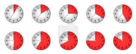 Different clock with different time