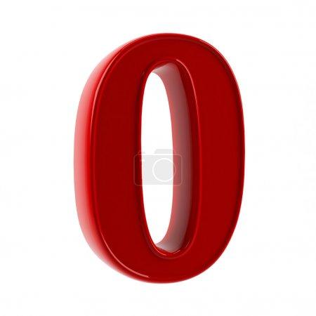 Figure zero