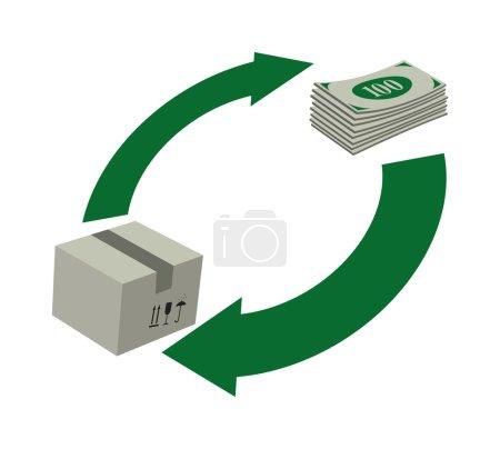 Turnover of money