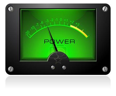 Green Power Meter