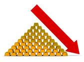 Rezession des Preises für gold