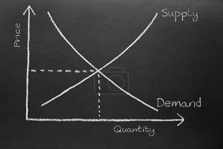 Photo for Supply and demand chart drawn on a blackboard. - Royalty Free Image