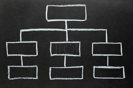 Photo for Blank organization chart drawn on a blackboard. - Royalty Free Image