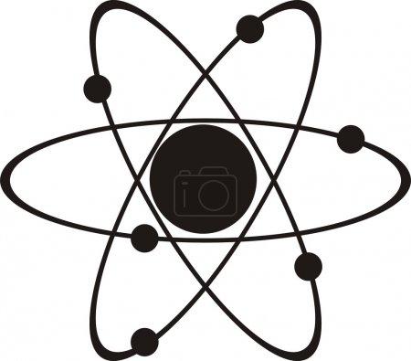 Molecule atom