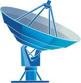 Satellite dish isolation