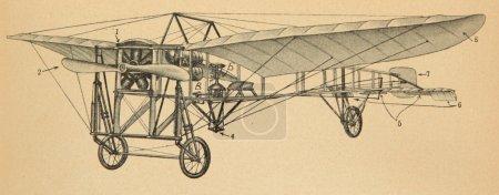 Early flying machine Retro Illustrations