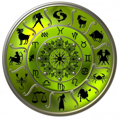 Photo for Green Zodiac Disc with Signs and Symbols - Royalty Free Image