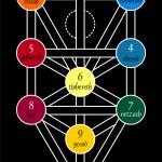 Wierd arcane cabalistic symbols that look strange ...