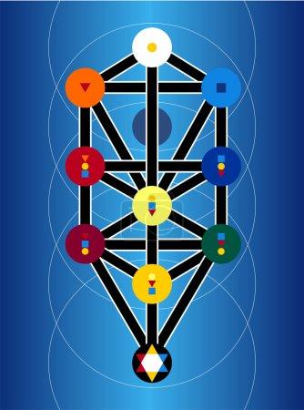Wierd arcane symbols that look strange and occult....