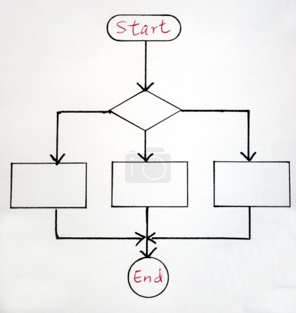 Photo for A sample flowchart for a general procedure - Royalty Free Image