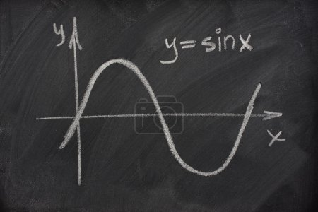 Graph of sine function on blackboard