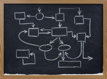 Abstract management scheme on blackboard