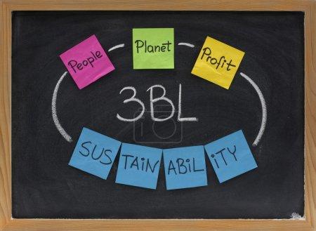 planet, profit - sustainability