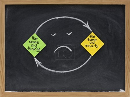 Photo for The same old thinking and disappointing results, closed loop or negative feedback mindset concept presented on blackboard with colorful sticky notes - Royalty Free Image