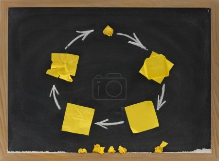 Photo for Life cycle with birth, growth, maturity, aging, death and decay presented on blackboard - smooth, crumpled, torn yellow sticky notes - Royalty Free Image