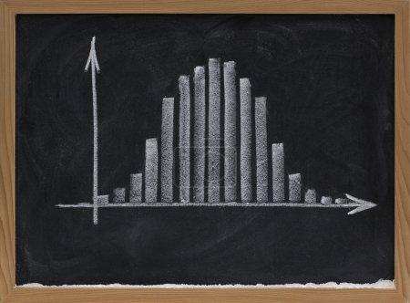 Foto de Histograma con gauss (normal o forma de la campana) distribución - representación áspera con tiza blanca sobre la pizarra - Imagen libre de derechos