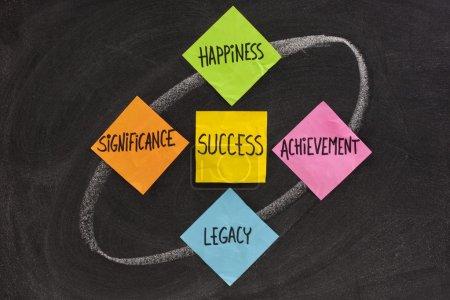 Photo pour Héritage - notion de composants de succès, présentées sur le tableau noir avec colorfule notes collantes, réalisation, signification, bonheur - image libre de droit