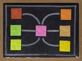 Blank flowchart or network on blackboard