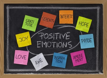 Ten positive emotions